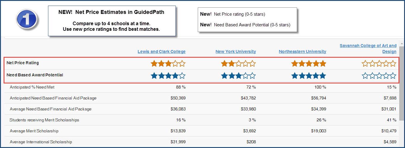 net-price-compare-1a
