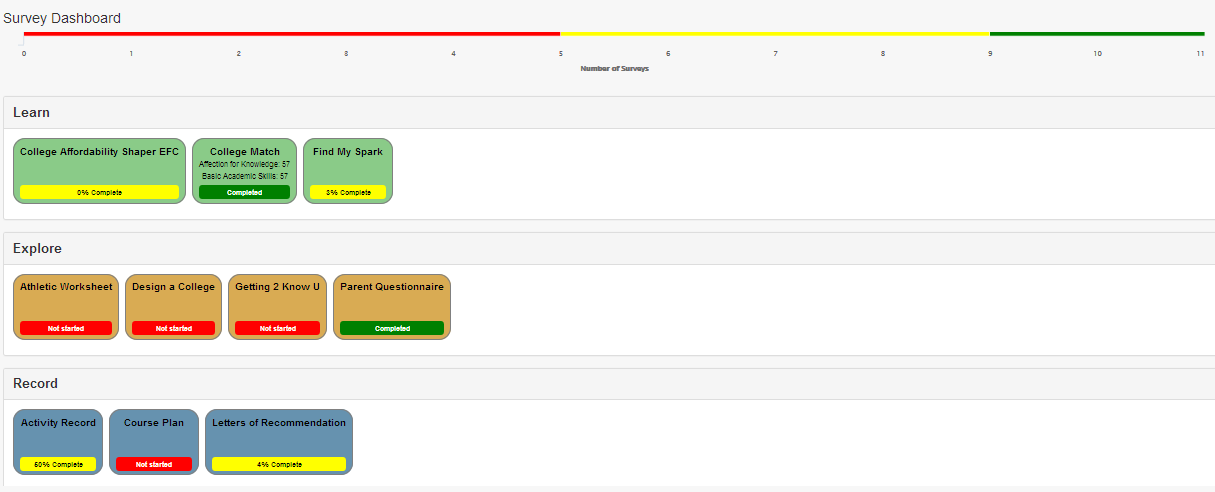 survey dashboard example 2